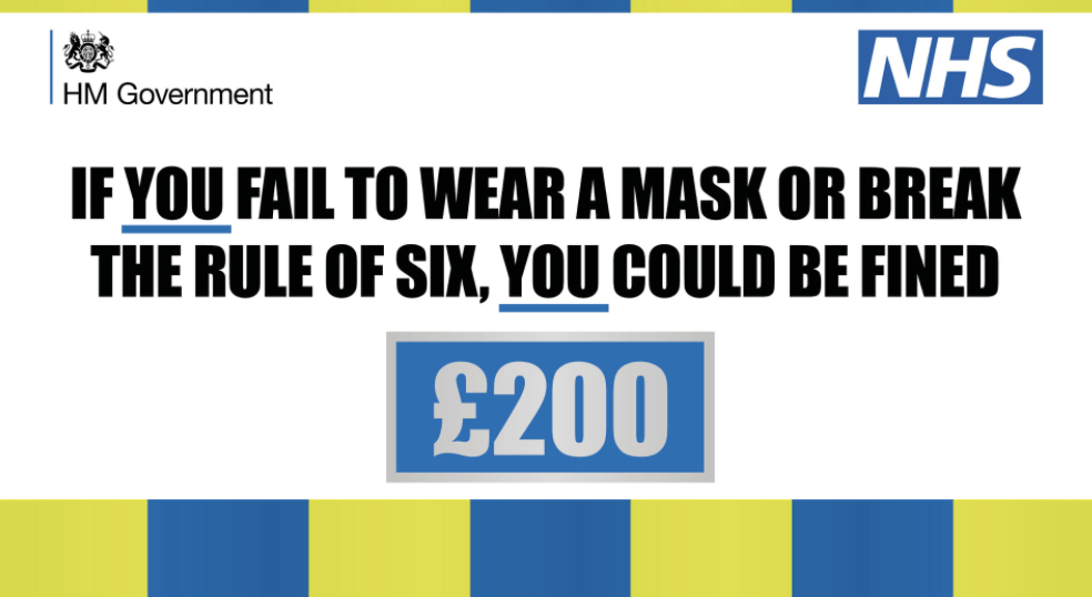 fines for not wearing a mask or breaking the rule of six start at 200 doubling for further breaches up to a maximum of 6400